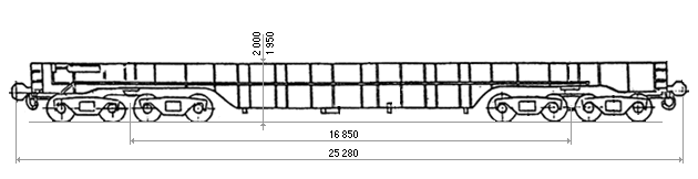 Жд транспортеры размеры конвейер большой расстояния