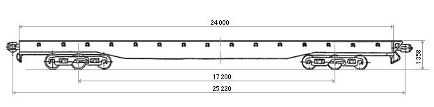 размеры транспортеров